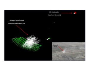 Figure 4. SDS-Lite cloud detection and 3-D mapping. (Courtesy of JPEO-CBD/Released)