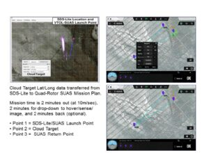 Figure 9. Small UAS mission plan via SDS-Lite (left) and latitude and longitude cloud data (right). (Courtesy of Dugway Proving Grounds, Utah, and JPEO-CBD/Released)