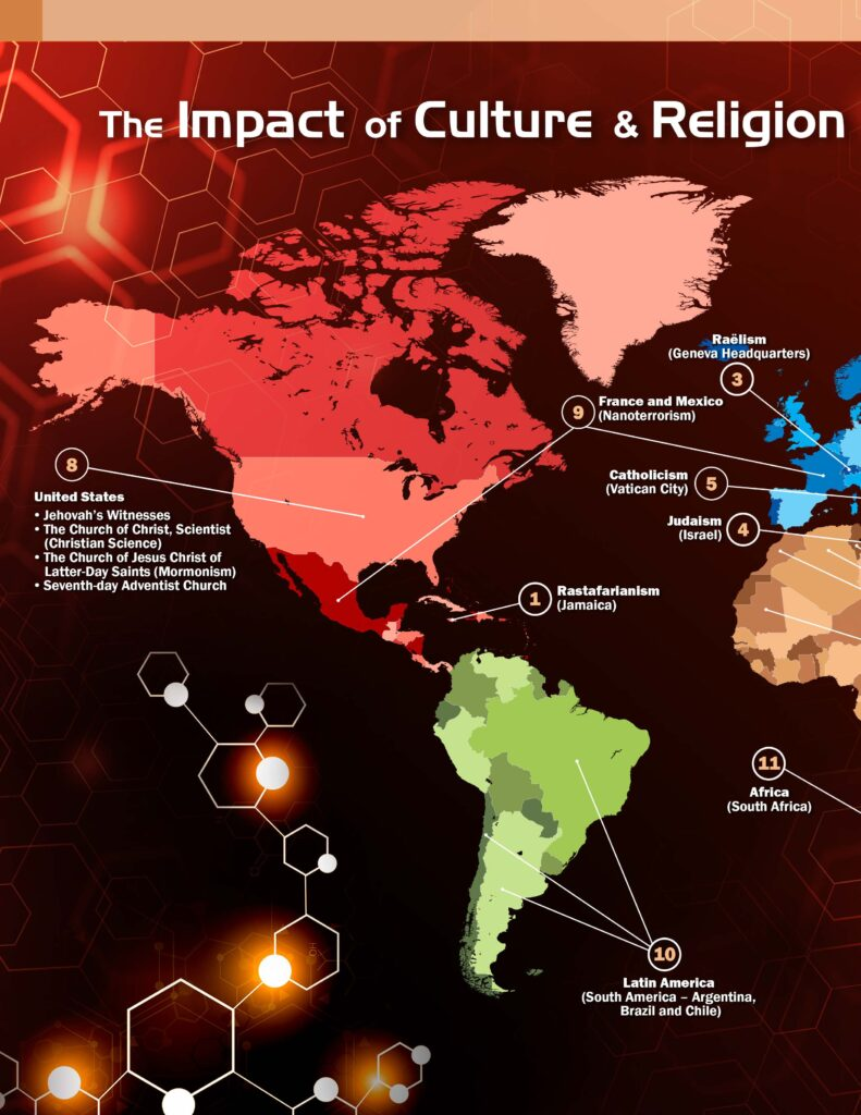 The Impact of Culture & Religion