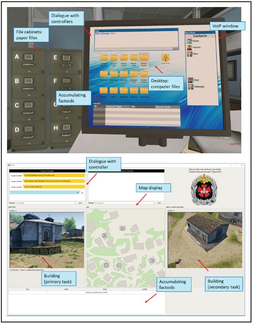 Figure 1. Screenshots illustrating financial (top) and espionage (bottom) environments