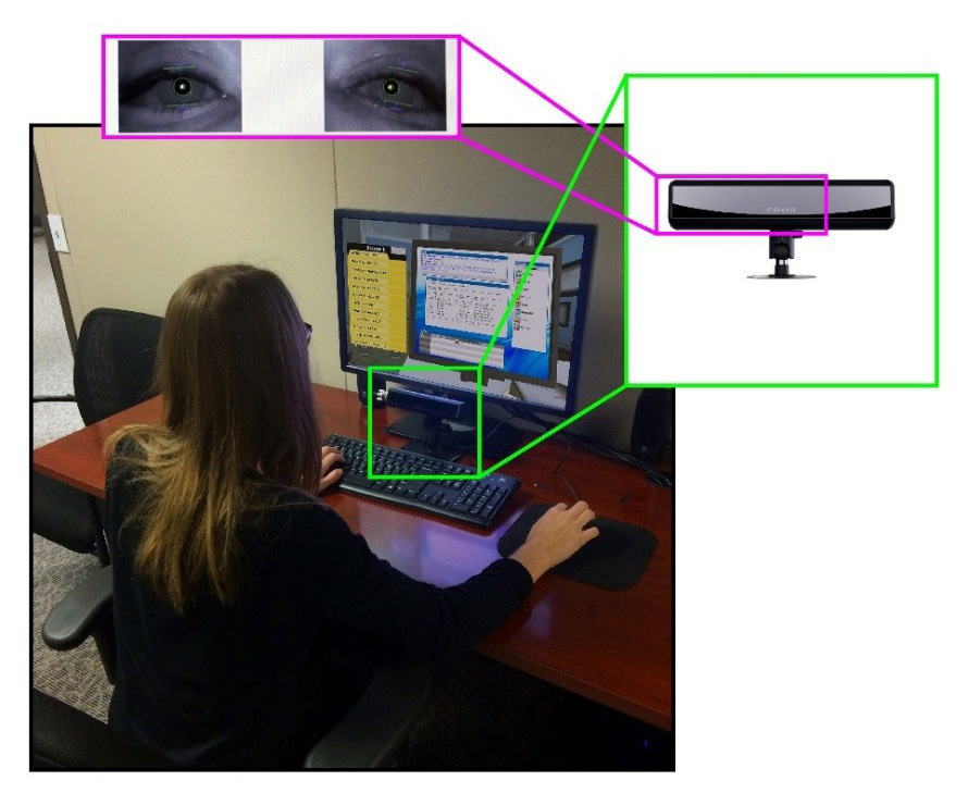 Figure 3. Lab workstation showing placement of eye tracker