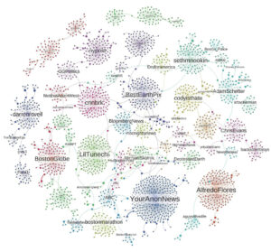 Figure 4. Top: A retweet network formed through interactions during the first 10 minutes after the Boston Marathon bombing of April 15, 2013.